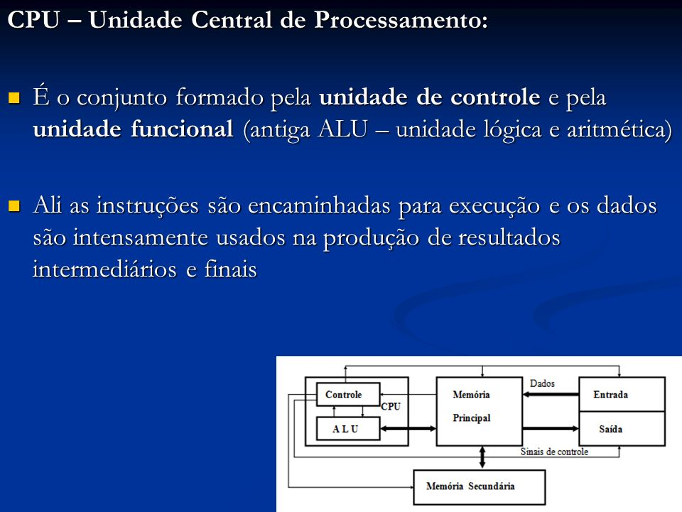 CPU – Unidade Central de Processamento: