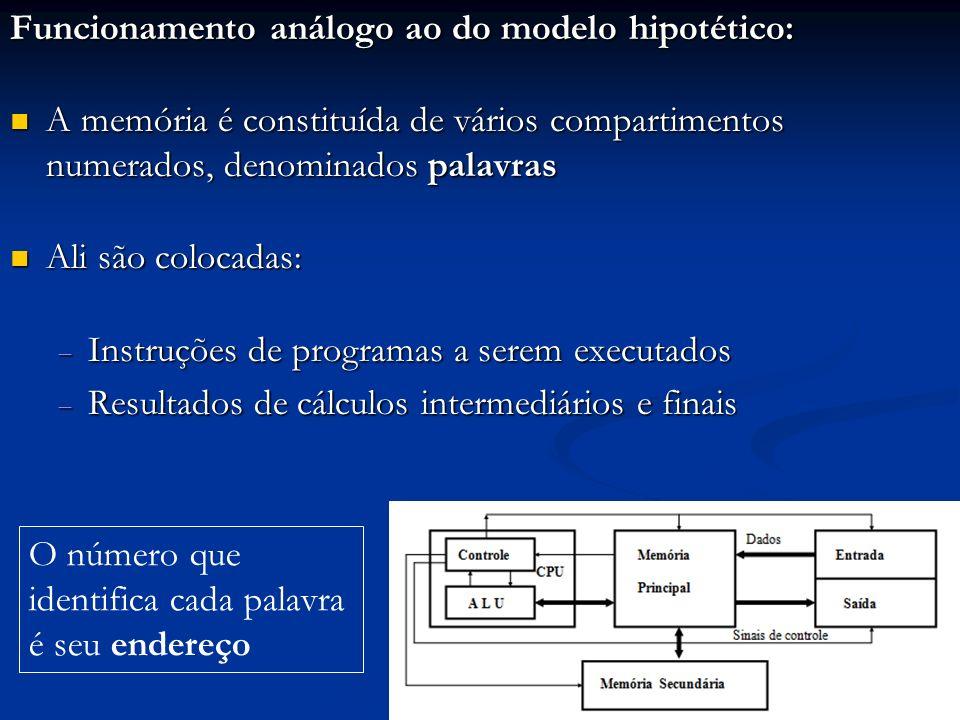 Funcionamento análogo ao do modelo hipotético: