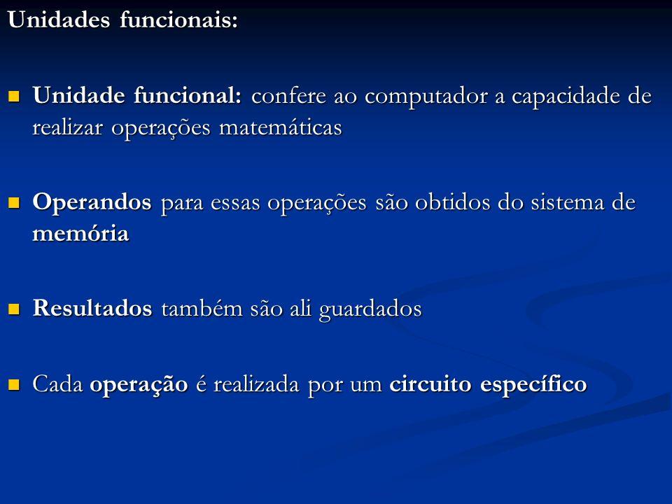 Unidades funcionais: Unidade funcional: confere ao computador a capacidade de realizar operações matemáticas.