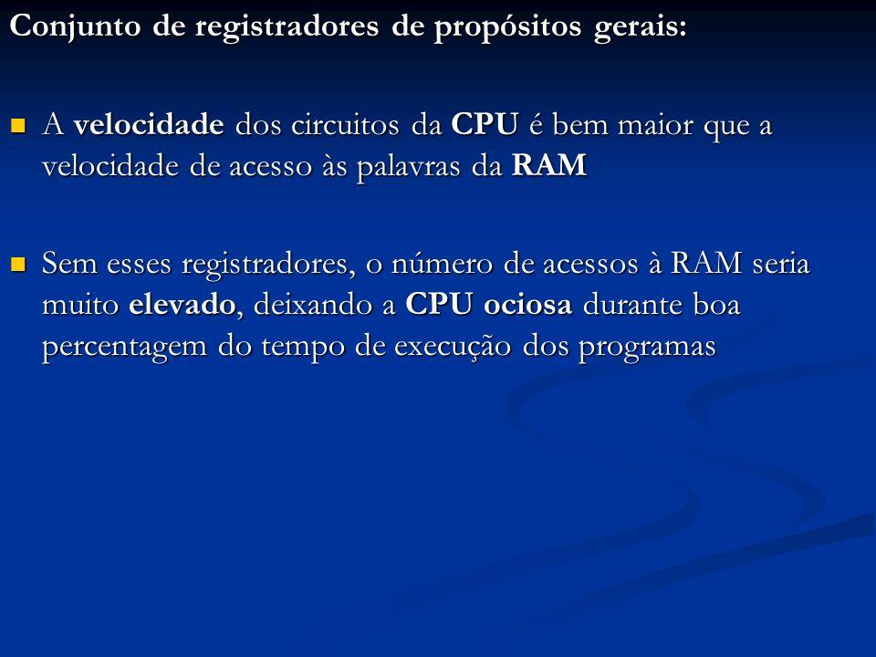 Conjunto de registradores de propósitos gerais: