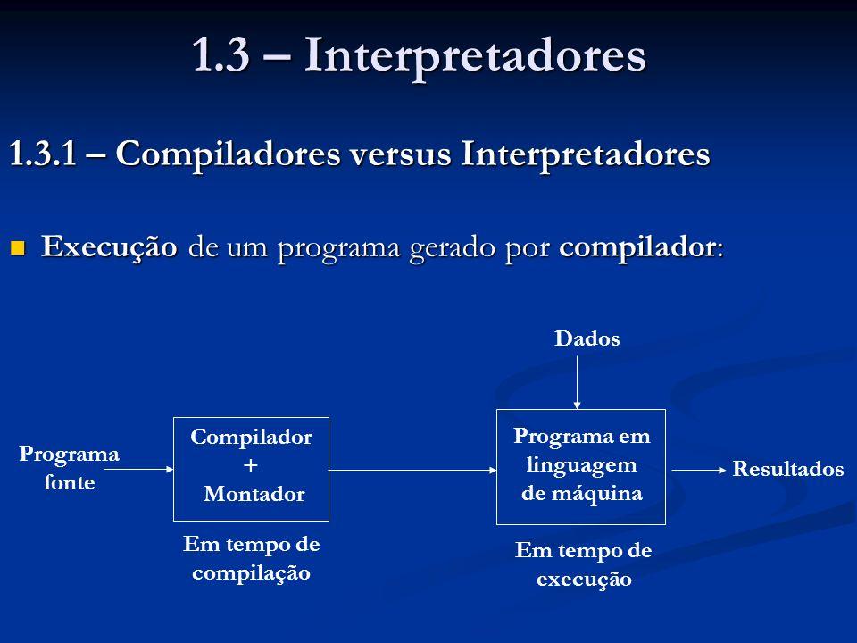 1.3 – Interpretadores 1.3.1 – Compiladores versus Interpretadores
