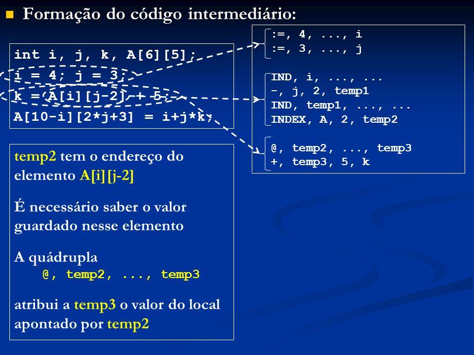 Formação do código intermediário:
