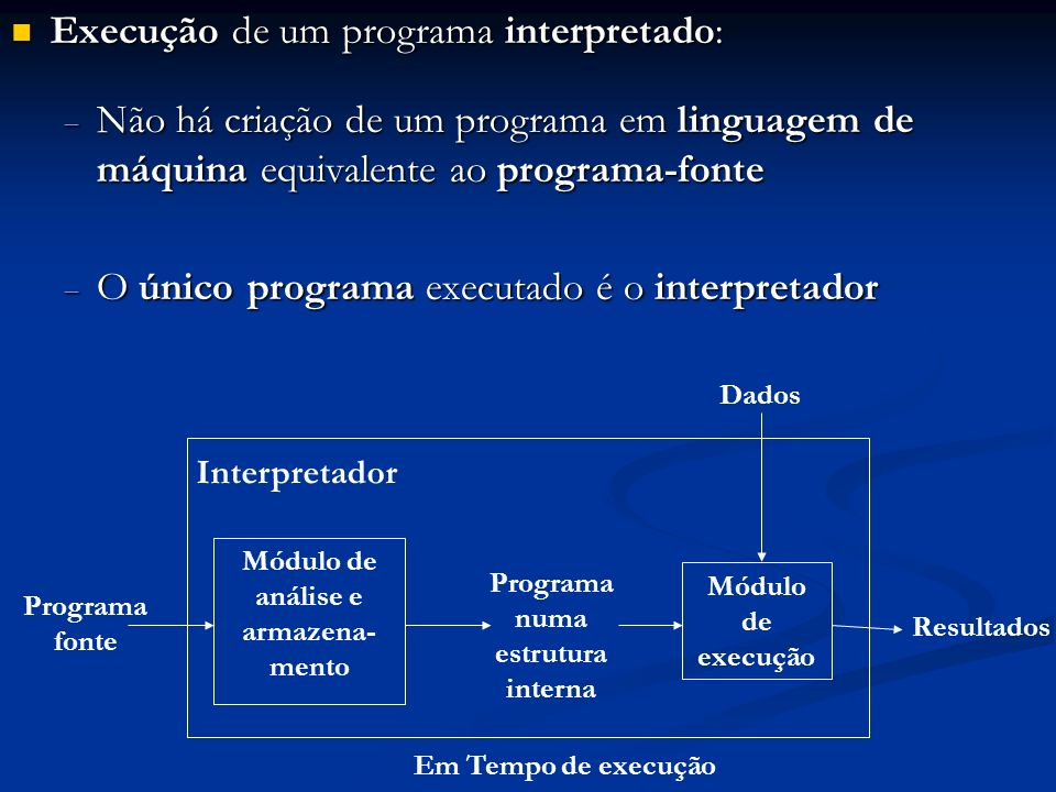Módulo de análise e armazena-mento Programa numa estrutura interna