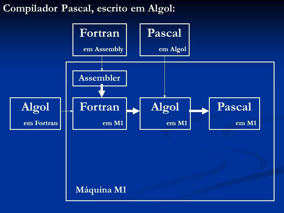 Fortran Pascal Algol Fortran Algol Pascal
