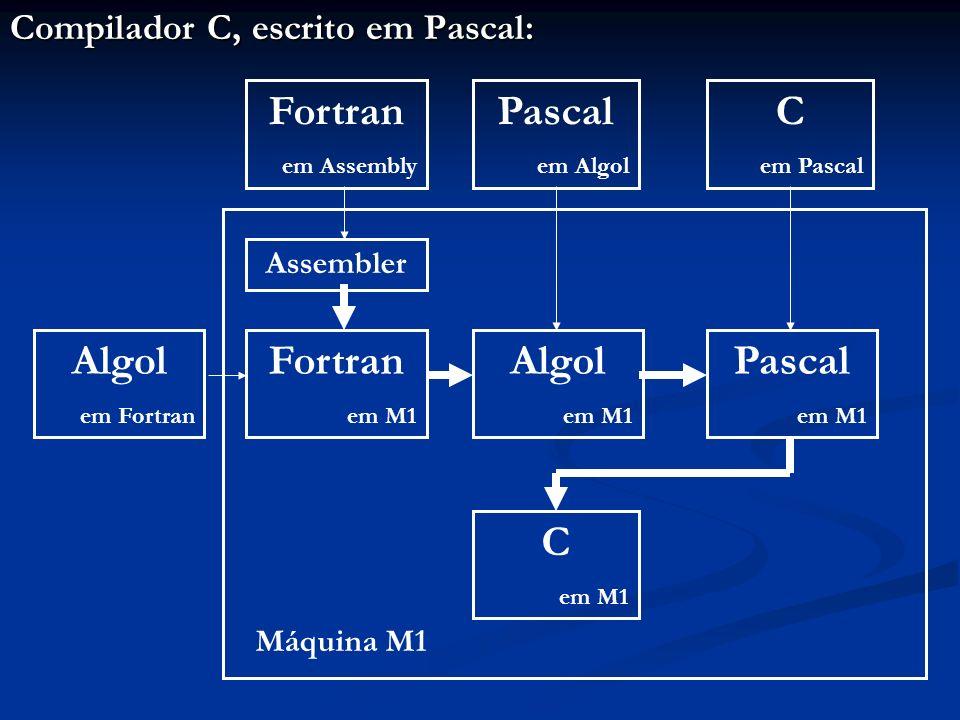 Fortran Pascal C Algol Fortran Algol Pascal C