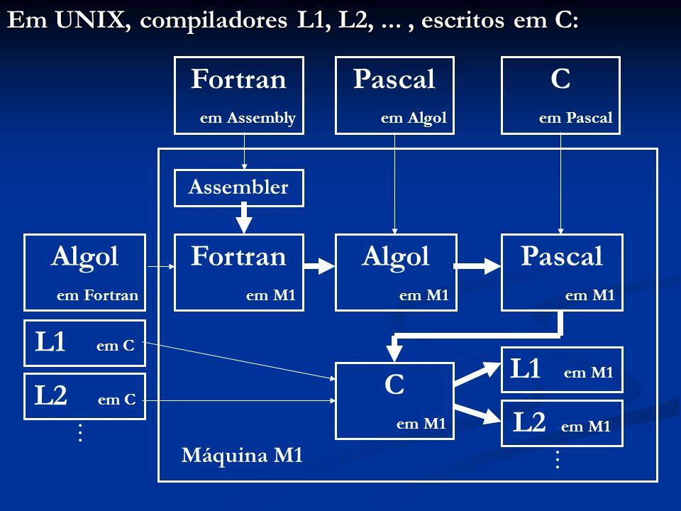 Fortran Pascal C Algol Fortran Algol Pascal L1 em C L1 em M1 C L2 em C