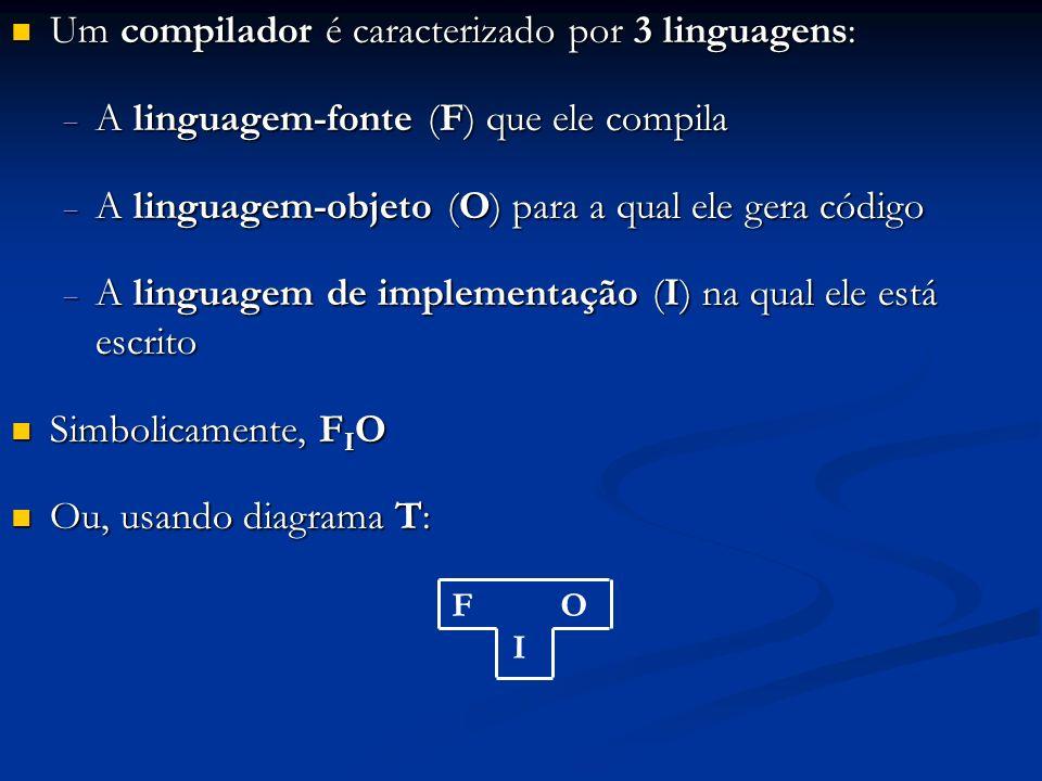 Um compilador é caracterizado por 3 linguagens: