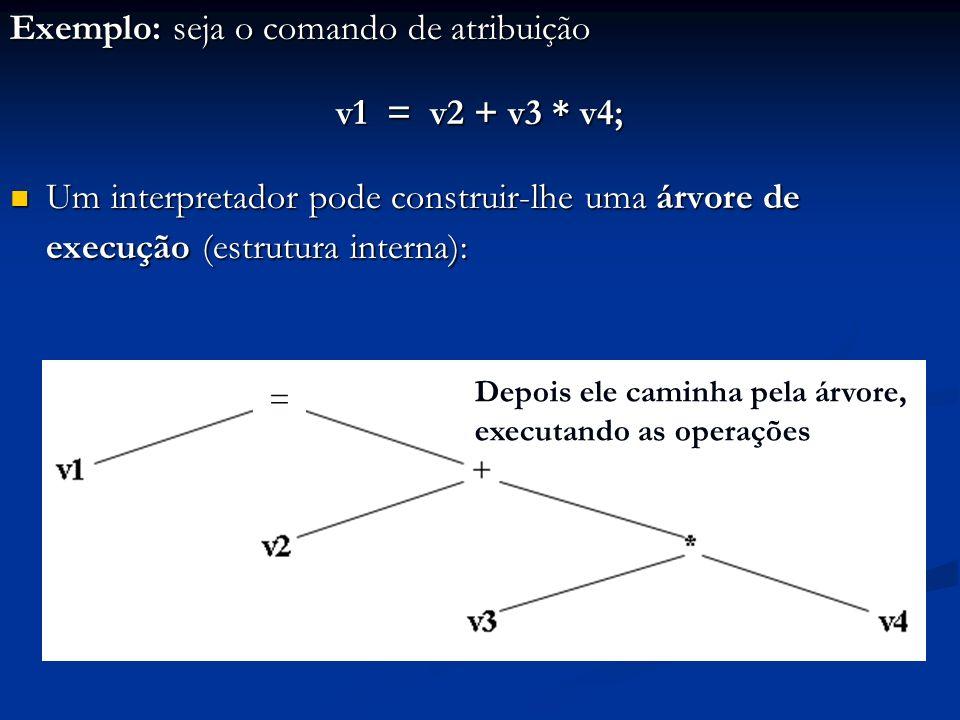 Exemplo: seja o comando de atribuição v1 = v2 + v3 * v4;