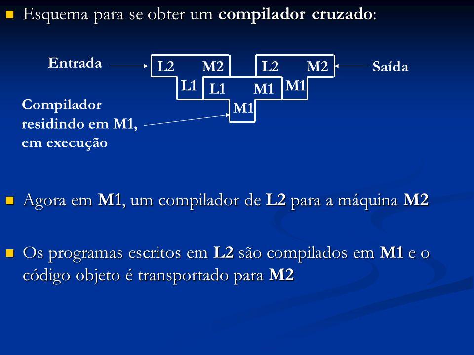 Esquema para se obter um compilador cruzado: