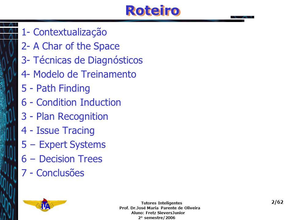 Roteiro 1- Contextualização 2- A Char of the Space