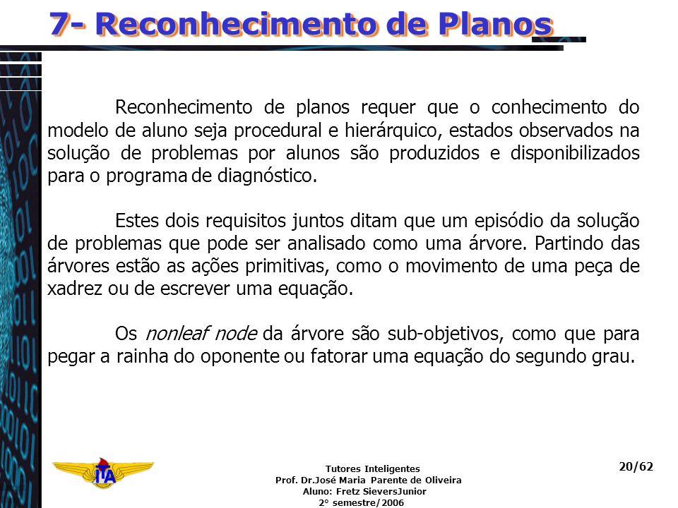 7- Reconhecimento de Planos