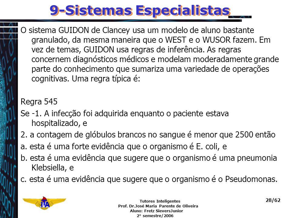 9-Sistemas Especialistas