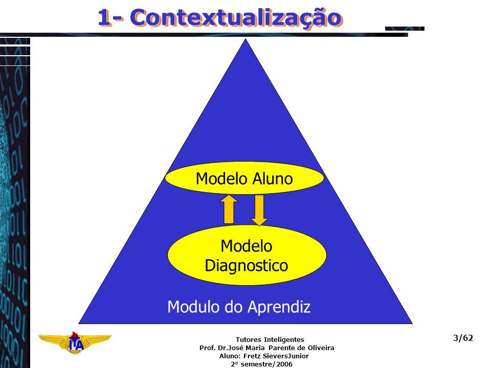1- Contextualização Modelo Aluno Modelo Diagnostico Modulo do Aprendiz