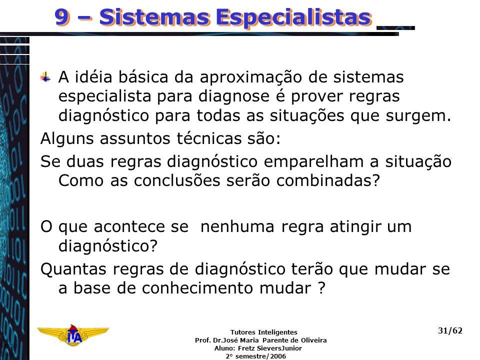 9 – Sistemas Especialistas