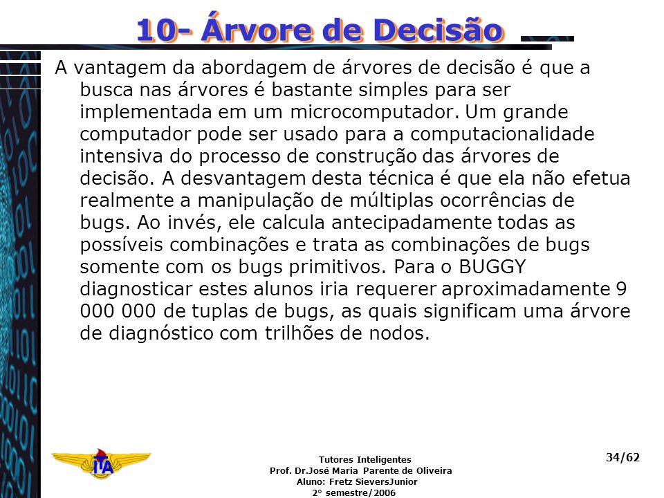 10- Árvore de Decisão