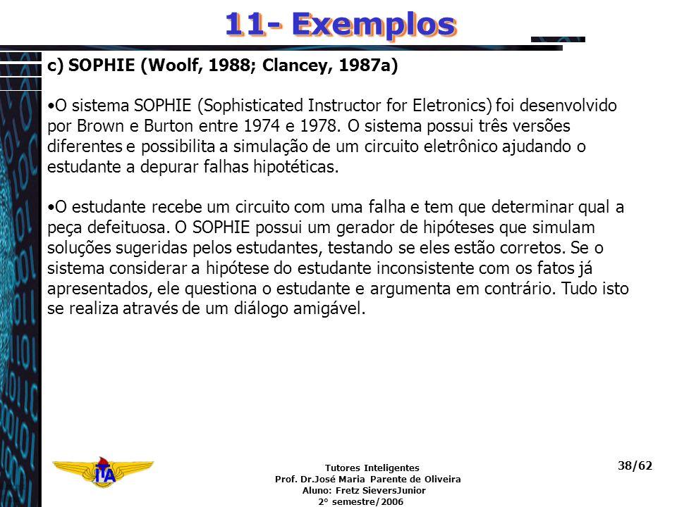 11- Exemplos c) SOPHIE (Woolf, 1988; Clancey, 1987a)