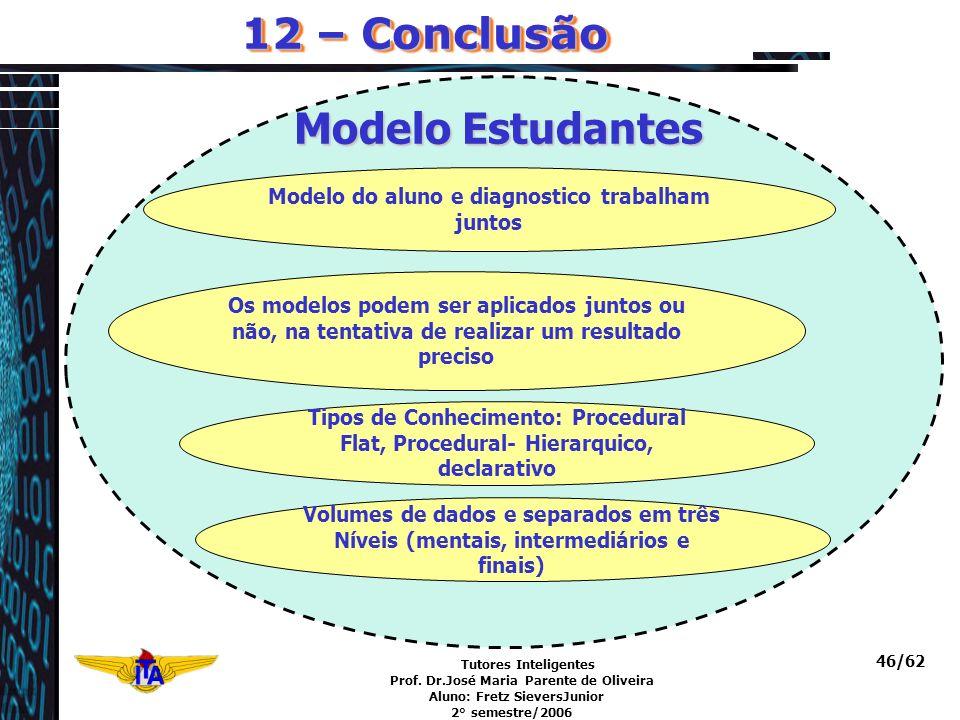 Modelo do aluno e diagnostico trabalham juntos