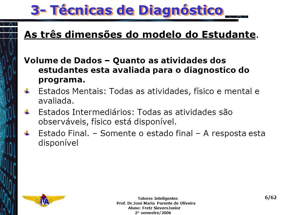 3- Técnicas de Diagnóstico