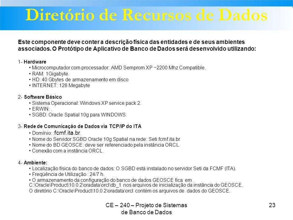 Diretório de Recursos de Dados