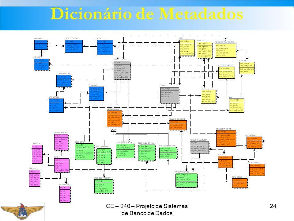 Dicionário de Metadados