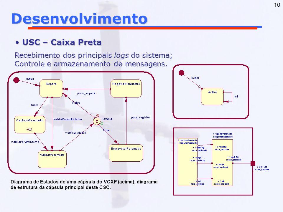 Desenvolvimento USC – Caixa Preta