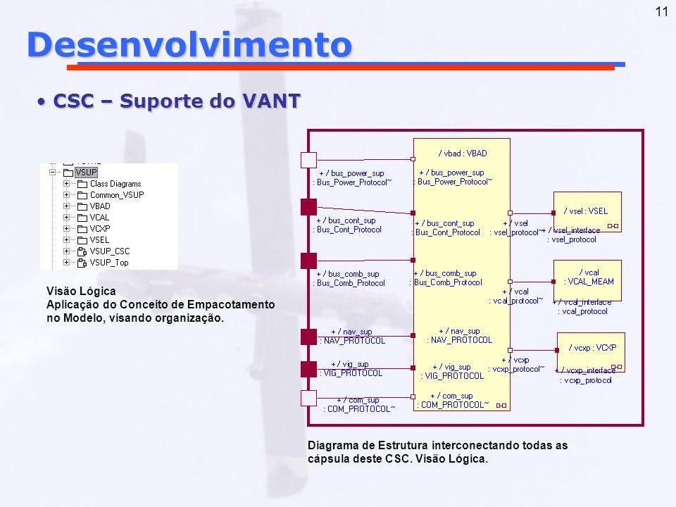 Desenvolvimento CSC – Suporte do VANT Visão Lógica