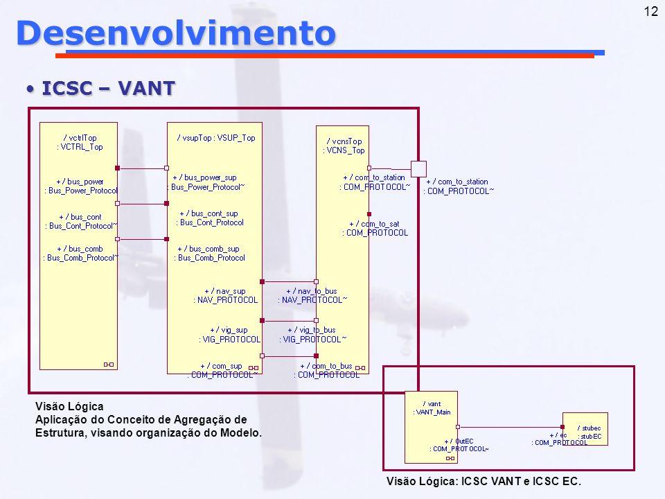 Desenvolvimento ICSC – VANT Visão Lógica
