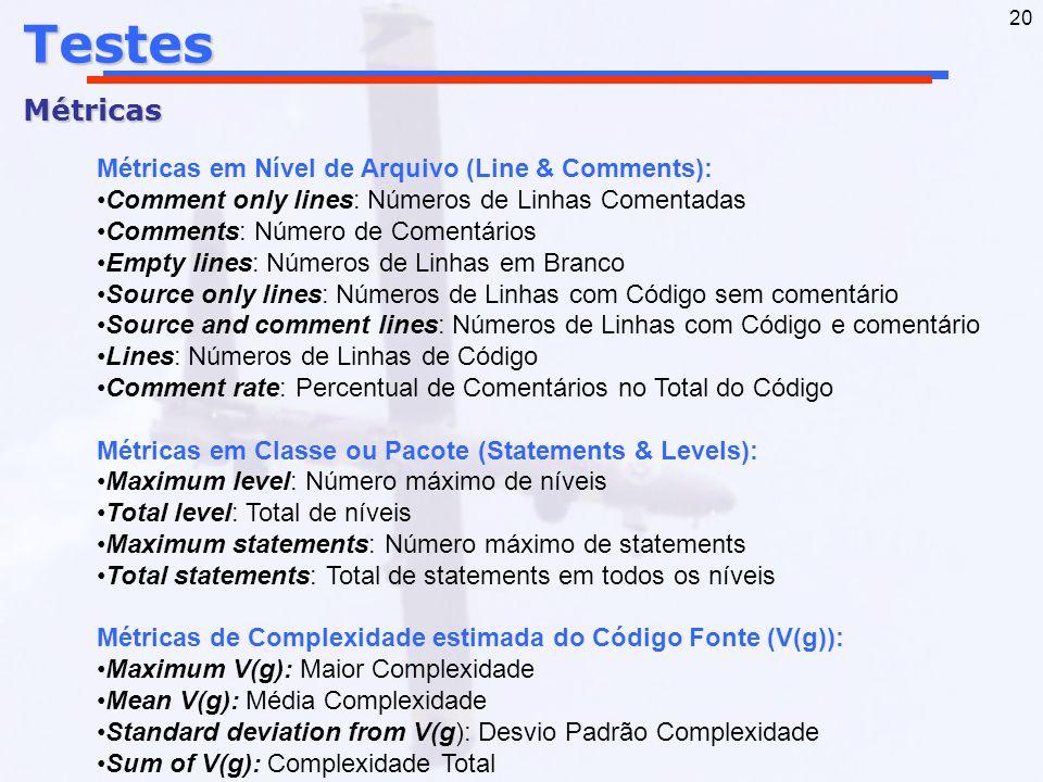 Testes Métricas Métricas em Nível de Arquivo (Line & Comments):