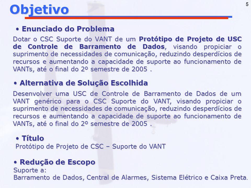 Objetivo Enunciado do Problema Alternativa de Solução Escolhida Título