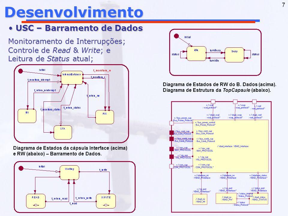 Desenvolvimento USC – Barramento de Dados