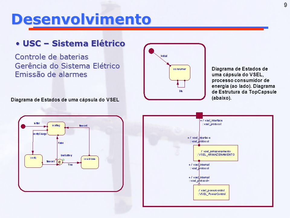 Desenvolvimento USC – Sistema Elétrico Controle de baterias