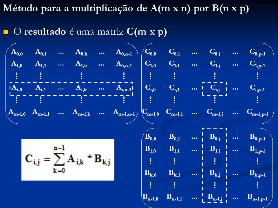 Método para a multiplicação de A(m x n) por B(n x p)