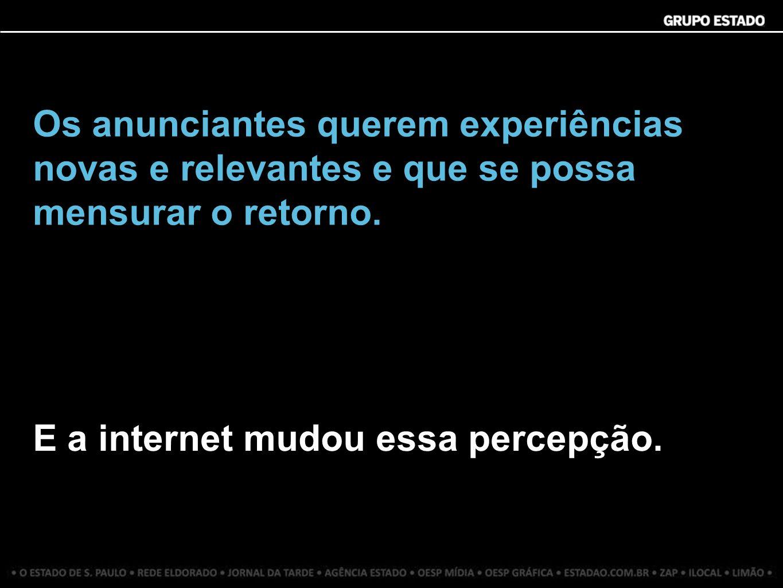 Os anunciantes querem experiências novas e relevantes e que se possa mensurar o retorno.