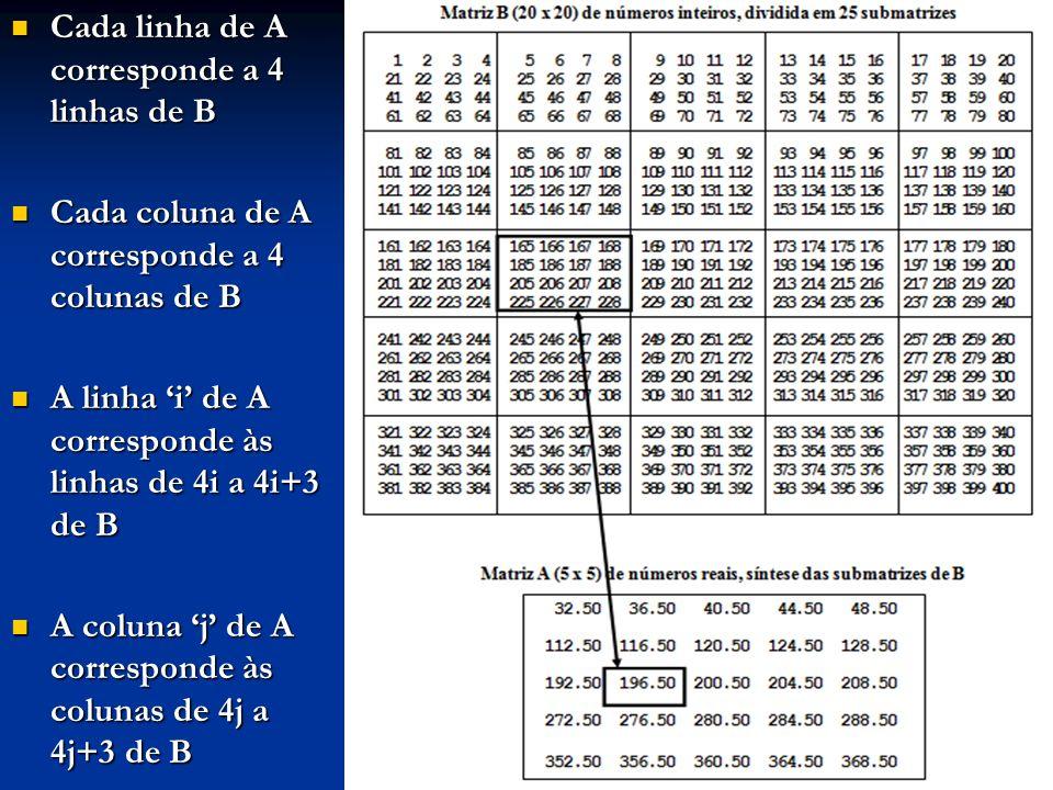 Cada linha de A corresponde a 4 linhas de B