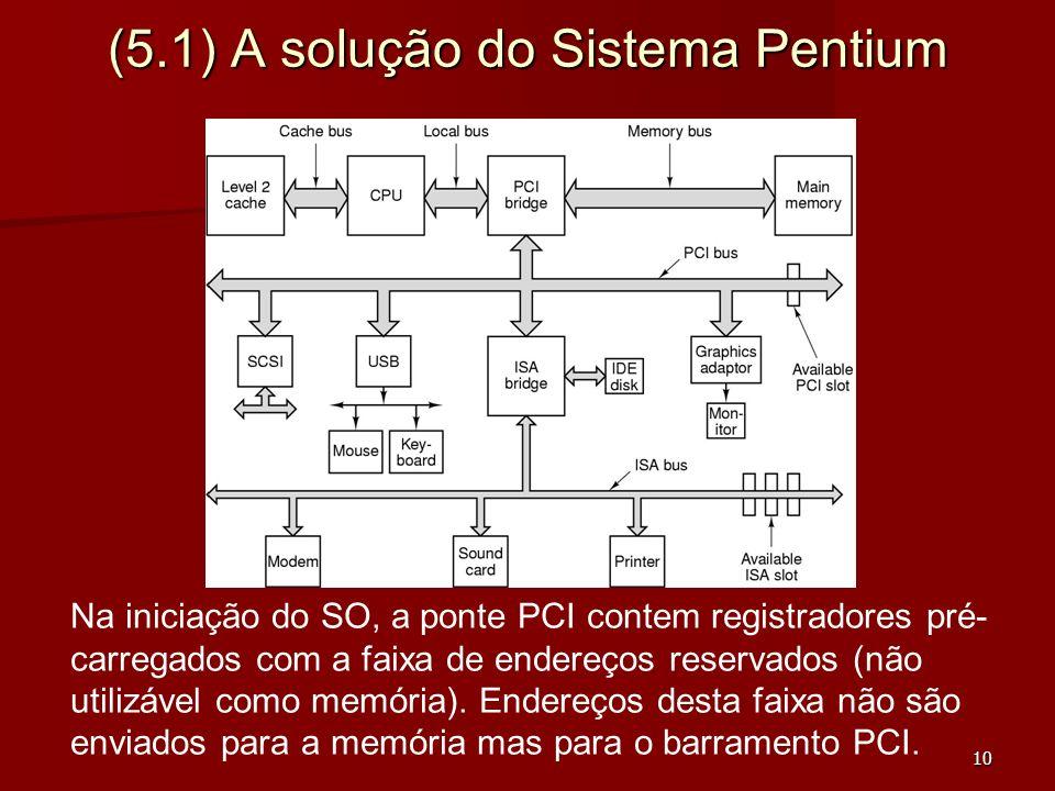 (5.1) A solução do Sistema Pentium