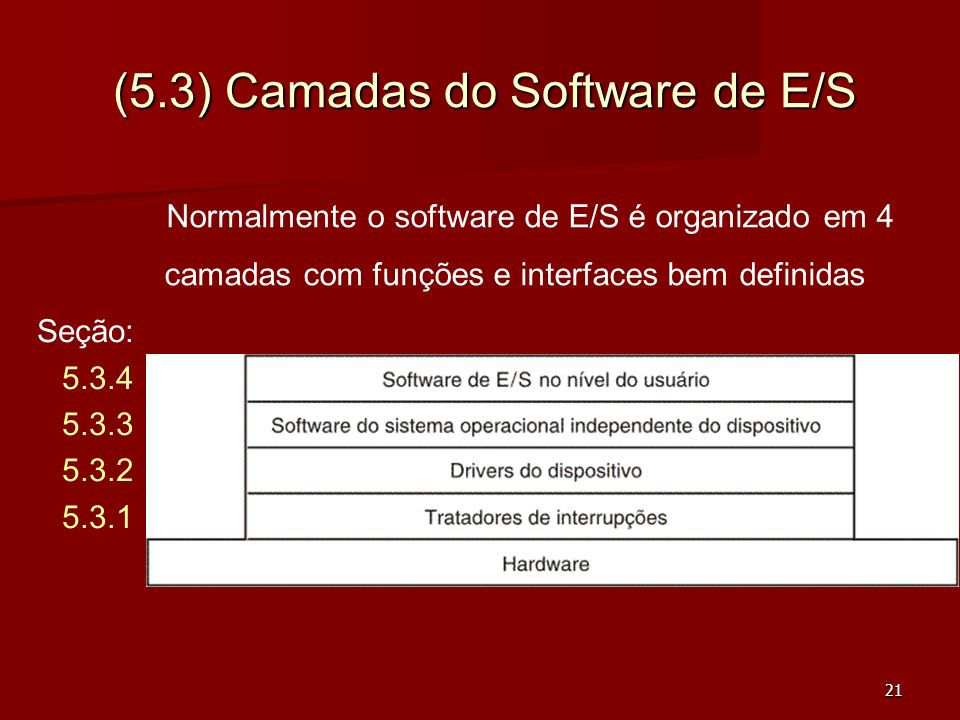 (5.3) Camadas do Software de E/S