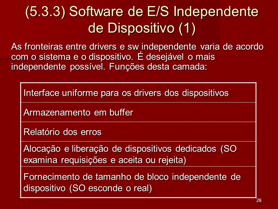 (5.3.3) Software de E/S Independente de Dispositivo (1)