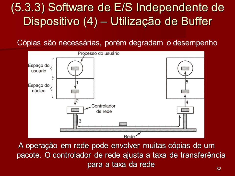 (5.3.3) Software de E/S Independente de Dispositivo (4) – Utilização de Buffer