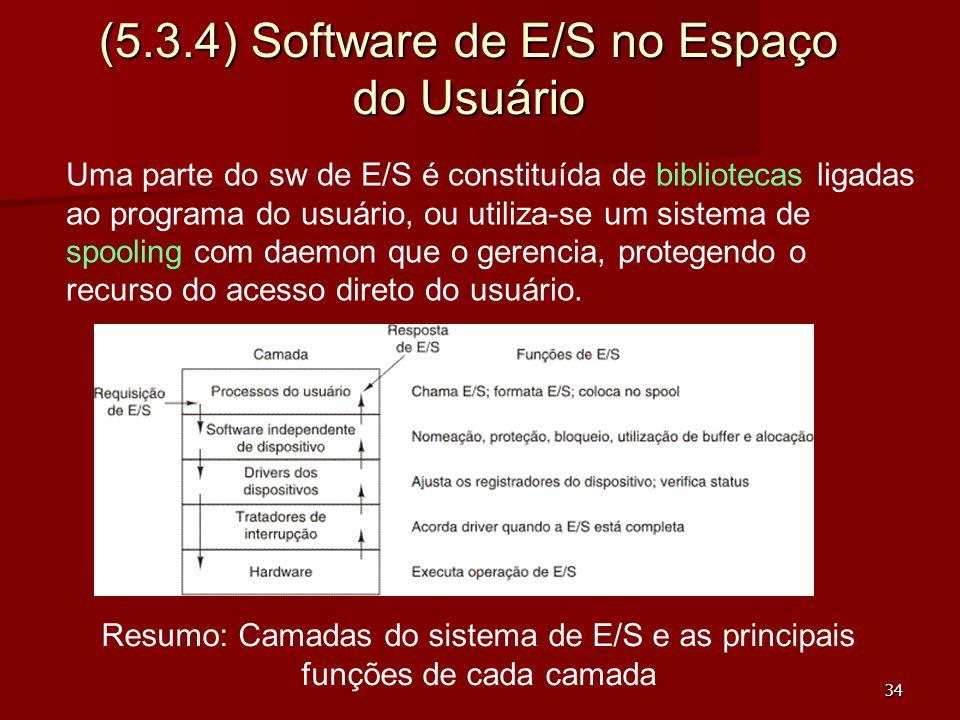 (5.3.4) Software de E/S no Espaço do Usuário
