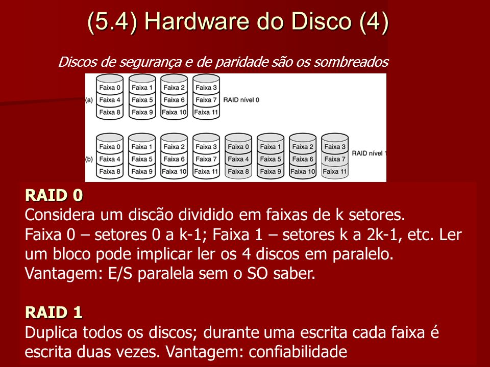 (5.4) Hardware do Disco (4) RAID 0
