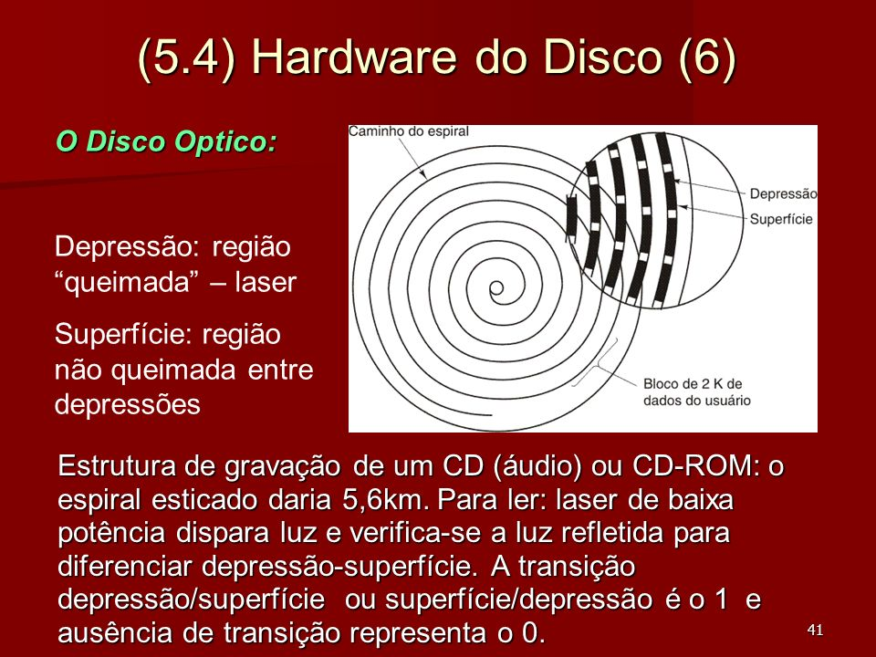 (5.4) Hardware do Disco (6) O Disco Optico: