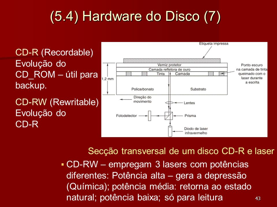 (5.4) Hardware do Disco (7) CD-R (Recordable) Evolução do CD_ROM – útil para backup. CD-RW (Rewritable) Evolução do CD-R.
