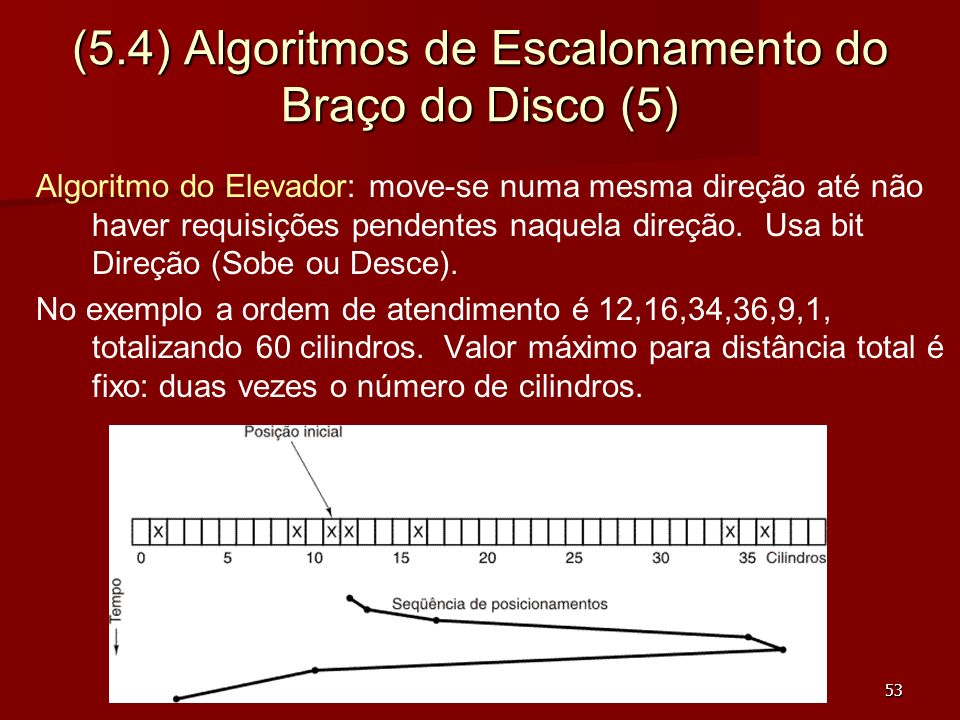 (5.4) Algoritmos de Escalonamento do Braço do Disco (5)