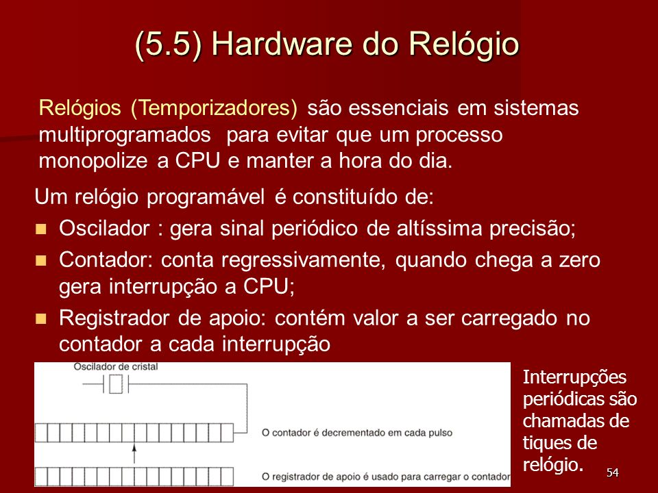(5.5) Hardware do Relógio
