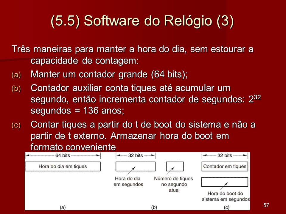 (5.5) Software do Relógio (3)