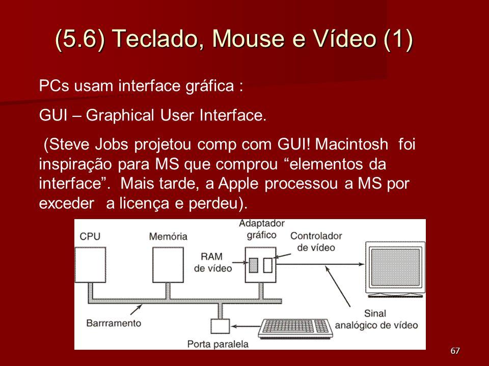 (5.6) Teclado, Mouse e Vídeo (1)