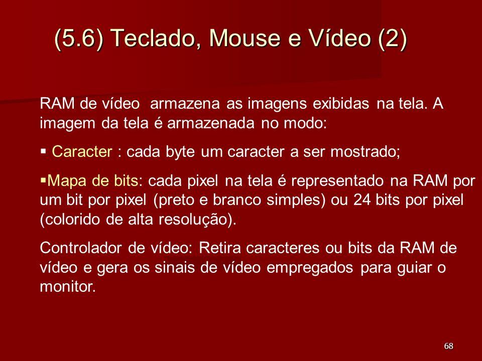 (5.6) Teclado, Mouse e Vídeo (2)