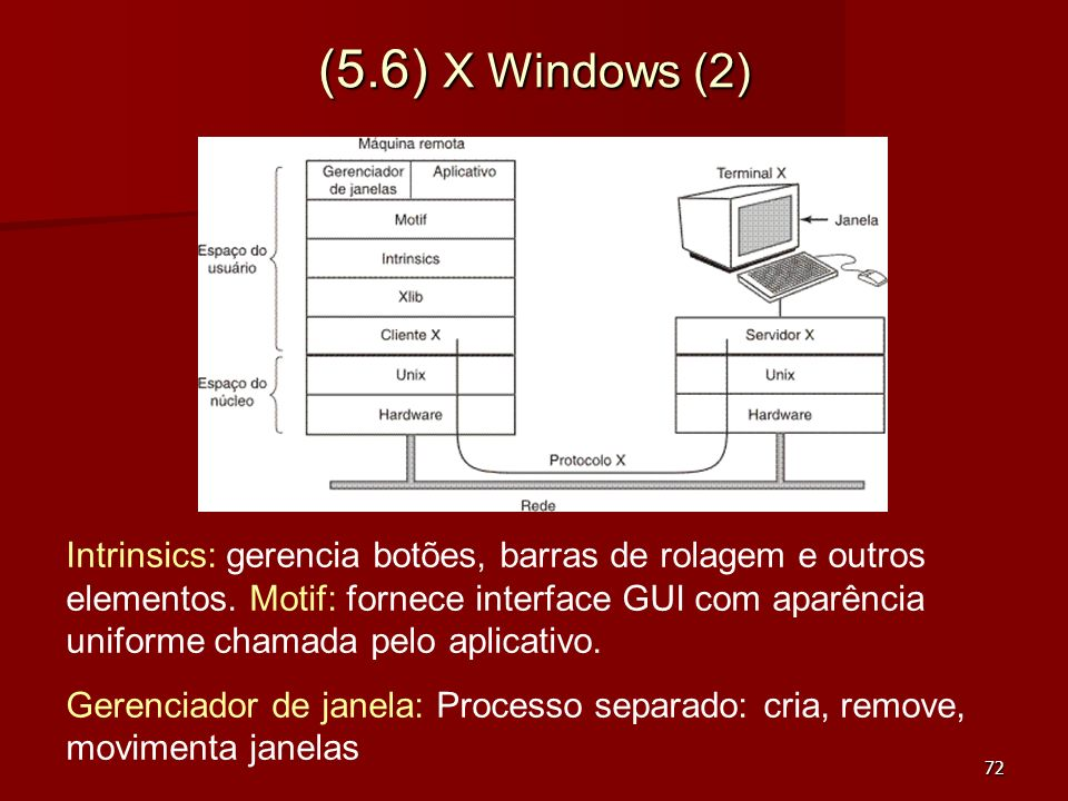 (5.6) X Windows (2)