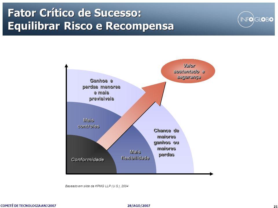 Fator Crítico de Sucesso: Equilibrar Risco e Recompensa