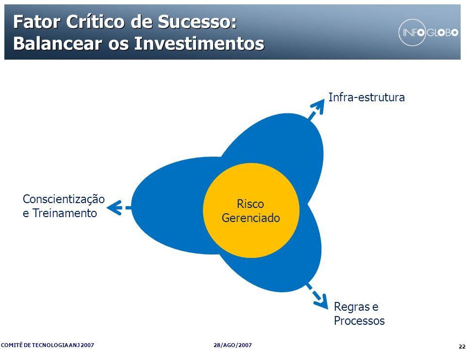 Fator Crítico de Sucesso: Balancear os Investimentos